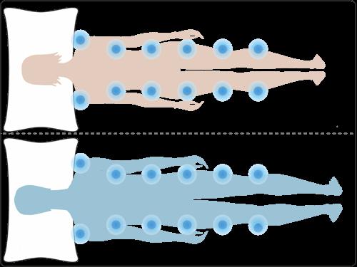 system masażu Nucol