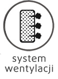 system wentylacji